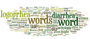 logorrhea wordle